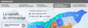 Montréal, capitale des remorquages