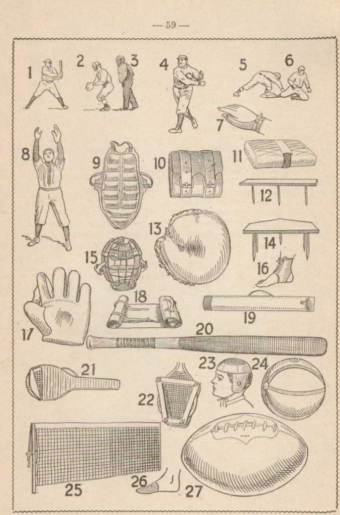 Abbé Étienne Blanchard, 2000 mots bilingues par l'image, 1920, p. 59