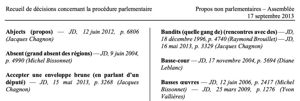 «Recueil de de?cisions concernant la proce?dure parlementaire», 2013, en-tête