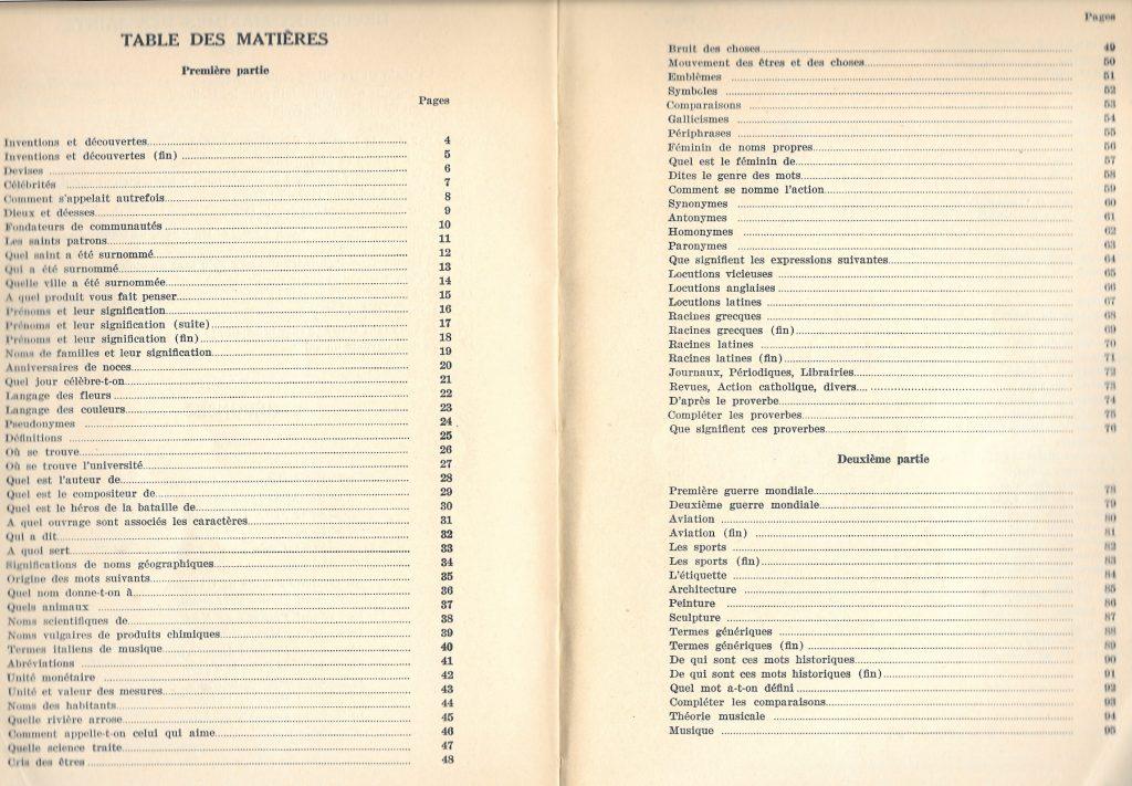 Frère Jean-Ferdinand, f.m., Instruisons-nous, 1945, table des matières (partielle)