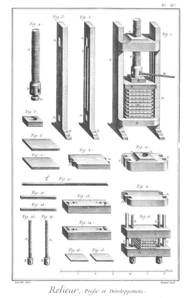 «Relieur», gravure de Robert Benard et Jean-Raymond Lucotte, septième volume des planches de l'Encyclopédie, Paris, 1769, planche IV