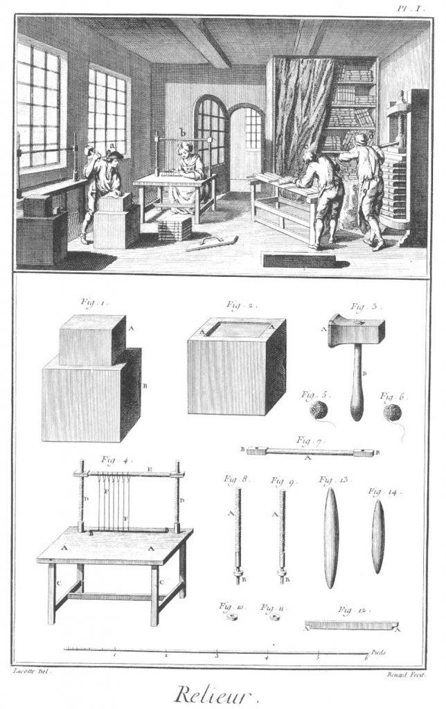 «Relieur», gravure de Robert Benard et Jean-Raymond Lucotte, septième volume des planches de l'Encyclopédie, Paris, 1769, planche I