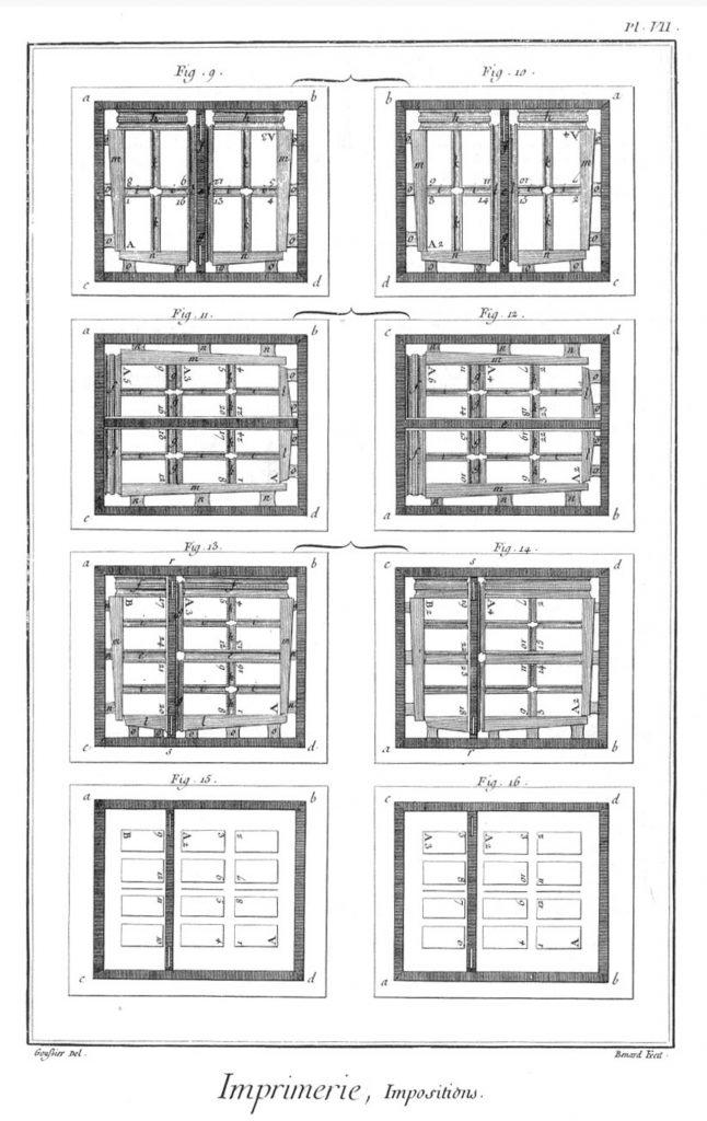 «Imprimerie en lettres», gravure de Louis-Jacques Goussier et Robert Benard, sixième volume des planches de l'Encyclopédie, Paris, 1768, planche VII