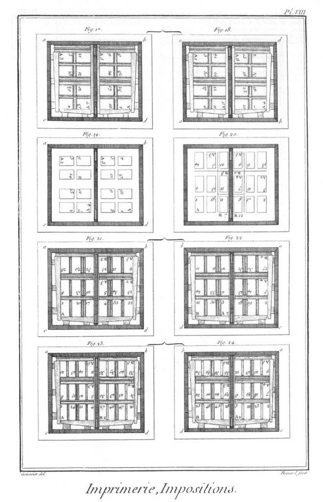 «Imprimerie en lettres», gravure de Louis-Jacques Goussier et Robert Benard, sixième volume des planches de l'Encyclopédie, Paris, 1768, planche VIII