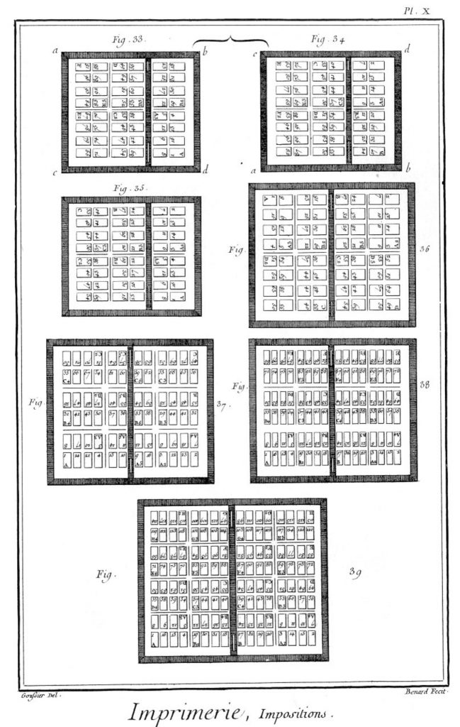 «Imprimerie en lettres», gravure de Louis-Jacques Goussier et Robert Benard, sixième volume des planches de l'Encyclopédie, Paris, 1768, planche X