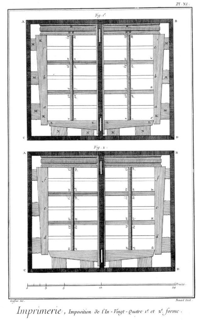 «Imprimerie en lettres», gravure de Louis-Jacques Goussier et Robert Benard, sixième volume des planches de l'Encyclopédie, Paris, 1768, planche XI
