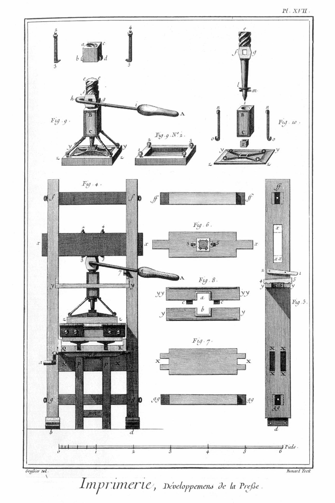 «Imprimerie en lettres», gravure de Louis-Jacques Goussier et Robert Benard, sixième volume des planches de l'Encyclopédie, Paris, 1768, planche XVII