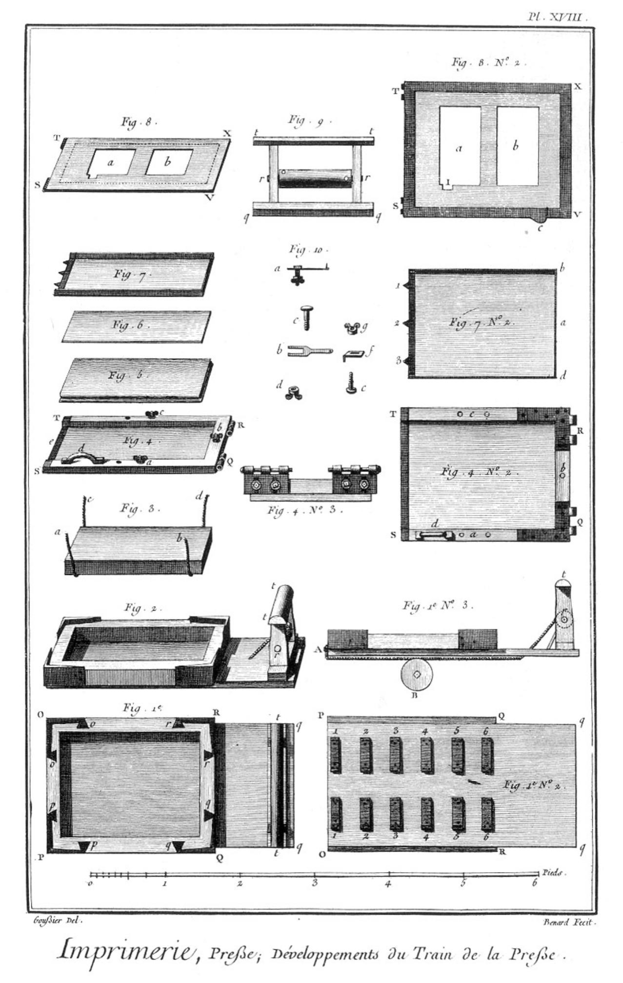 «Imprimerie en lettres», gravure de Louis-Jacques Goussier et Robert Benard, sixième volume des planches de l'Encyclopédie, Paris, 1768, planche XVIII