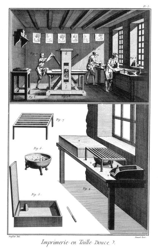 «Imprimerie en taille-douce», gravure de Louis-Jacques Goussier et Robert Benard, sixième volume des planches de l'Encyclopédie, Paris, 1768, planche I