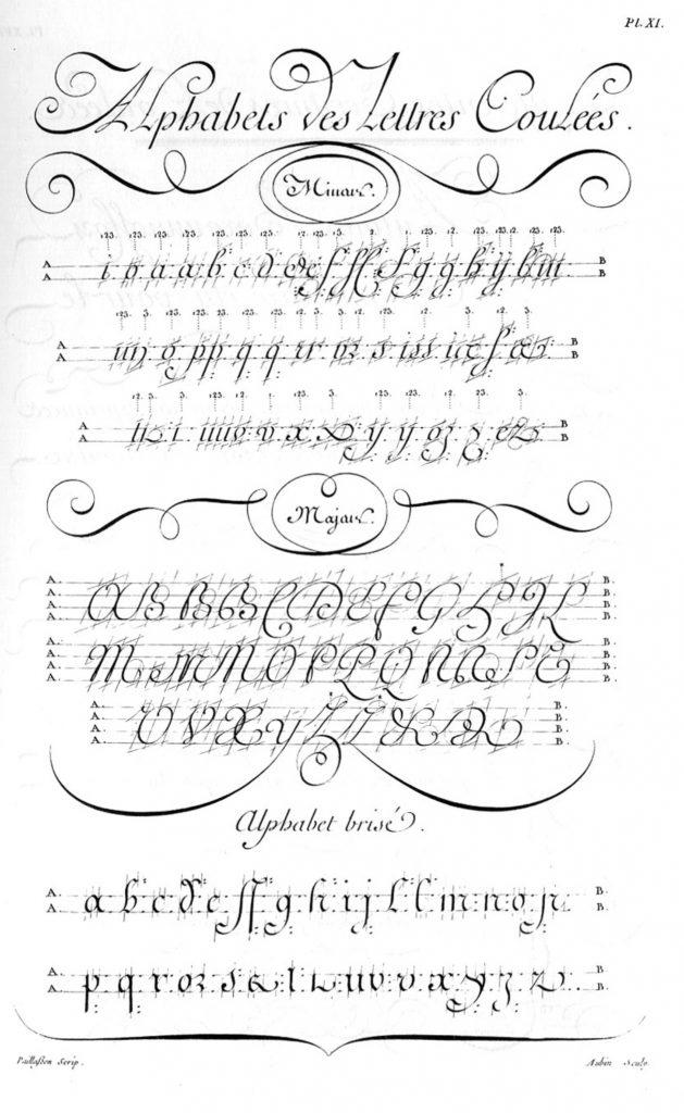 «Écritures», gravure d'Aubin, deuxième volume des planches de l'Encyclopédie, Paris, 1763, planche XI