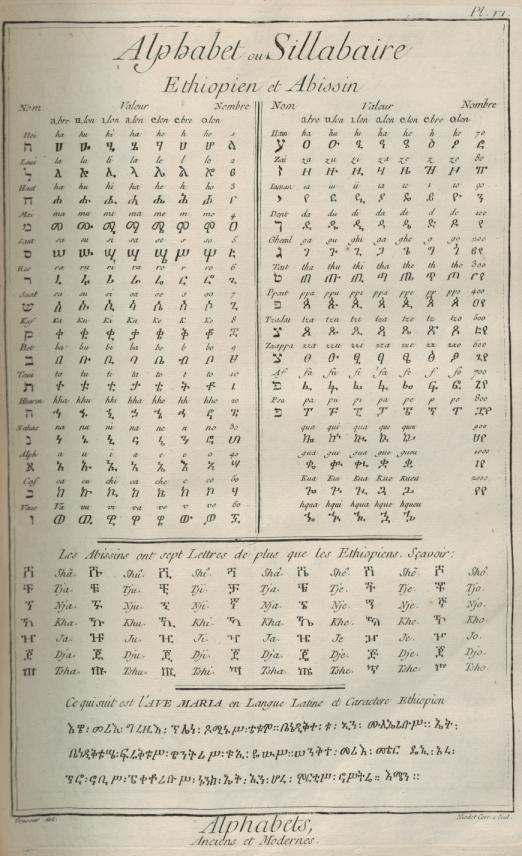 «Caractères et alphabets de langues mortes et vivantes», gravure de Goussier, deuxième volume des planches de l'Encyclopédie, Paris, 1763, planche VI
